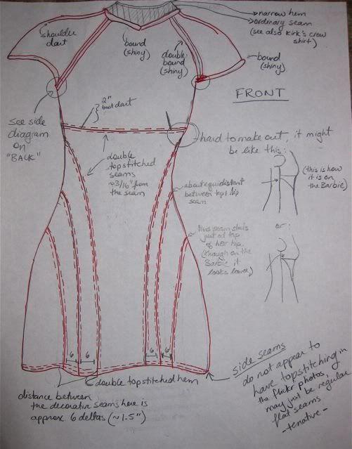 magpies_trek: Women's Short Dress Crew Uniform - Pattern Design