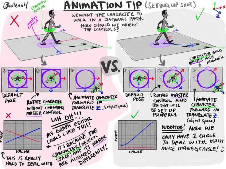 Résultats de recherche d'images pour « turn 180 animation reference »