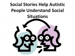 Autistic people use Social Stories to understand Social situations that they normally have trouble figuring out.  Learn all about them in this Squidoo Lens.
