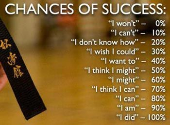 Inspirational Quotes About Success And Hard Work Happyquote In