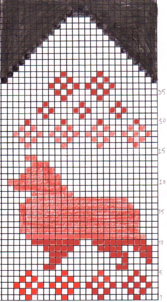 Sheltie/Shetland Sheepdog knitting pattern