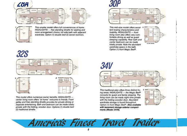 15 best electrical and other rv mechanical stuff images on pinterest 1973 airstream wiring diagram days spent camping are not subtracted from ones total asfbconference2016 Images
