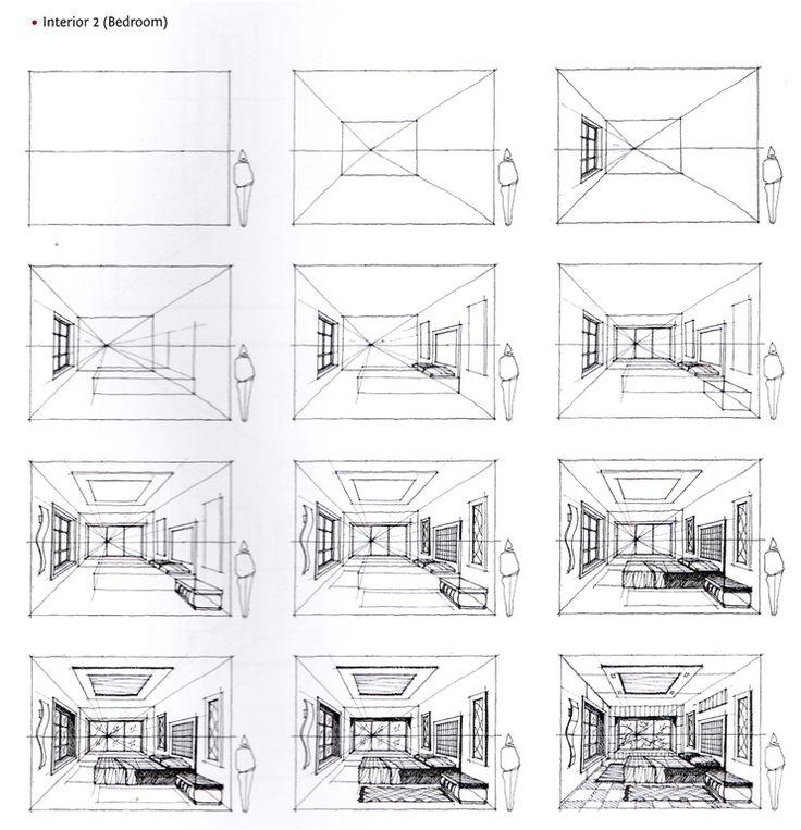 Disegnare in prospettiva disegno prospettico punto di for Disegnare interni
