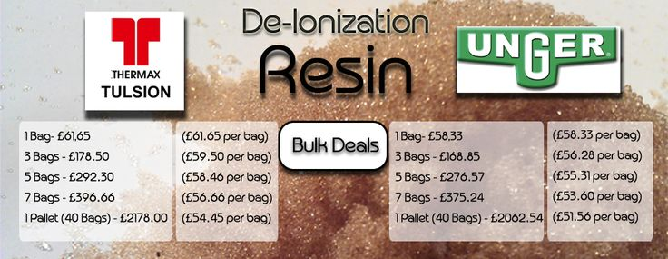 The Cleaning Warehouse Resin Calculator