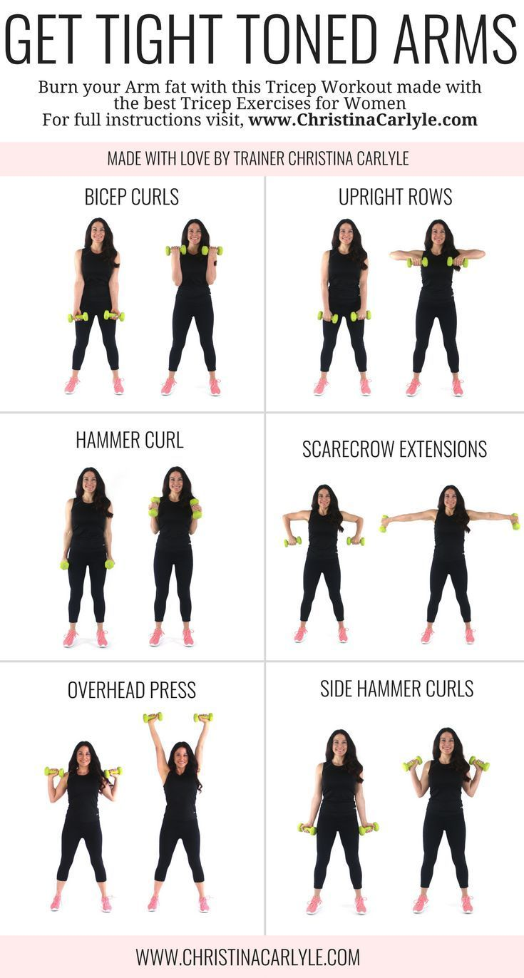 Arm Workout For Women That Want Tight Toned Arms Arm Workout Easy Yoga Workouts Health And Fitness Articles