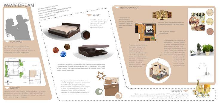 Wavy Dream, a feng-shui project