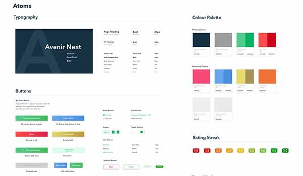 6 Insider S Tips In Building Better Design Systems Https Designrshub Com 2018 12 Building Better Des Design System Android Material Design Interactive Design