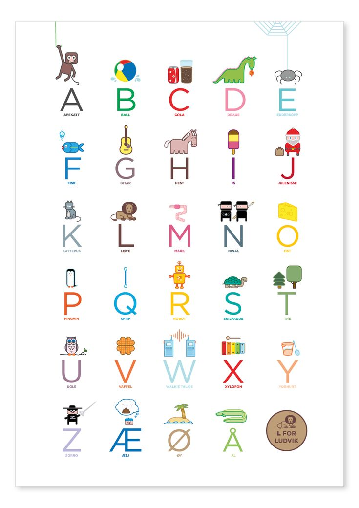 Alphabet poster (in Norwegian) - by katinkarettfrem