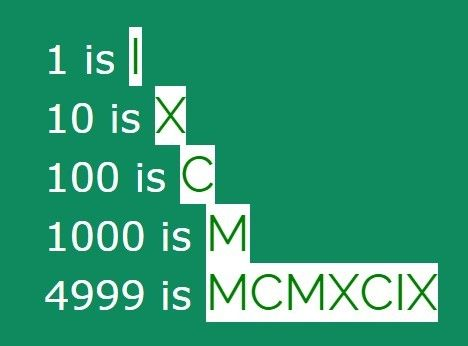A jQuery based Roman numerals converter which helps you convert Arabic to Roman Numerals: 4999 = MCMXCIX.