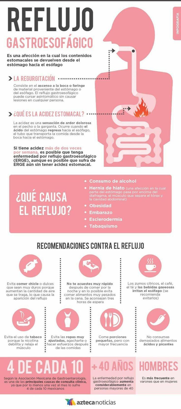Basta de Gastritis - . - Basta de seguir sufriendo, aqui te digo como eliminar de forma 100% natural tu gastritis, resultados en 21 dias o menos