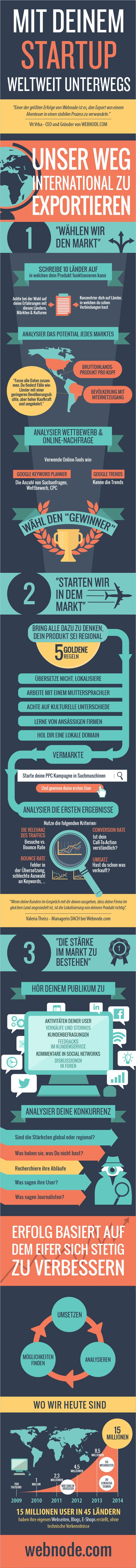 ds-webnode-infografik