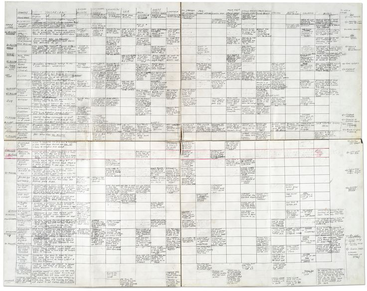 Famous Authors' Handwritten Outlines for Great Works of Literature Joseph Heller's chart outline for Catch-22.