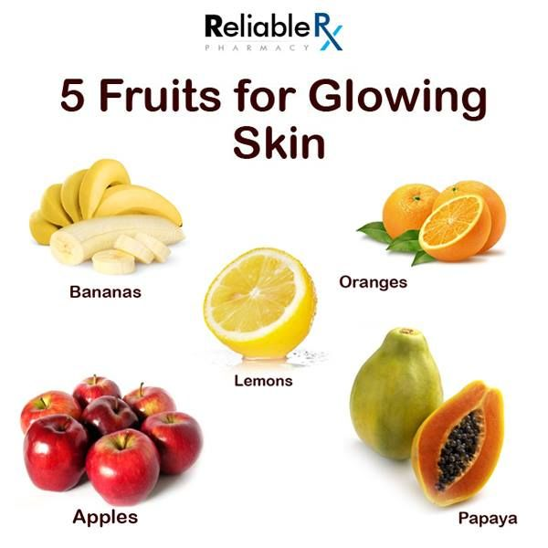 Foods That Make Skin Glow
