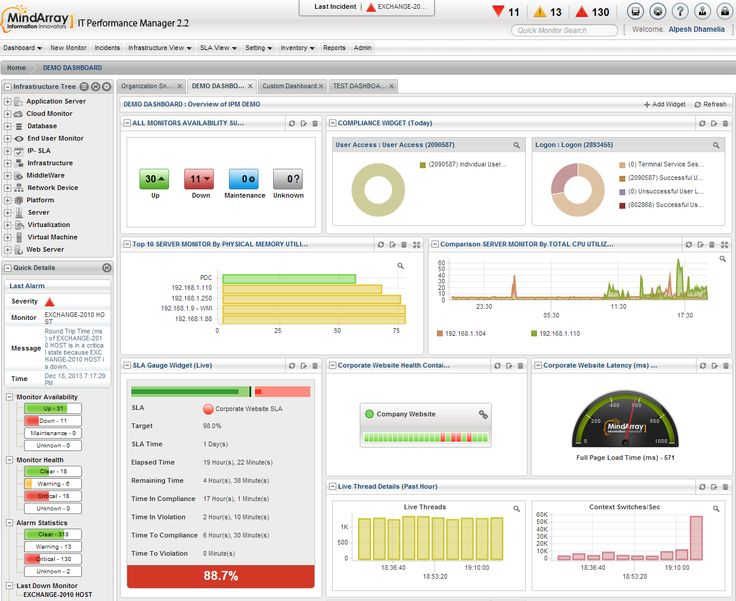 #Monitoring your #network with MindArray IT #Performance Manager (IPM) will help you improve and optimize the #performance of your #network