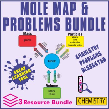 Over the years I've found the mole map and complimentary worksheets are the BEST way for students to master stoichiometry mole conversion problems. The map will help with a variety of conversion problems including moles to mass, mole to liters, atoms to grams, molecules to moles, liters to ions, etc.