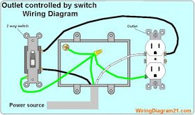 wiring diagram for a switched outlet 96 honda civic ecu 2 way switch box electrical in 2019