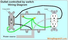 Brilliant Wiring Switch To Outlet Diagram Basic Electronics Wiring Diagram Wiring Database Gramgelartorg