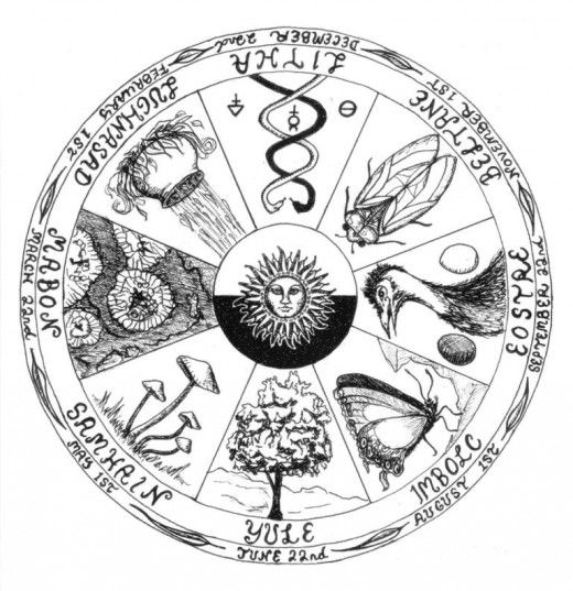 The Wiccan Calendar marks the 8-points of the year. Several of them intersect with traditional Judeo-Christian holidays. This is the result of historical borrowing. In the past, Christianity adopted and adapted pagan festivals, incorporating some into their own form of ritual. Christmas and Easter, for example, have their roots in pagan holidays. Many of the characteristics we consider integral to the celebration of these two festivals has as its pedigree the celebrations of pagan gods.