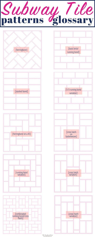 12 X 12 12 X 24 Shower Layout Inspiration Tile Layout Shower Tile Designs Shower Tile Patterns