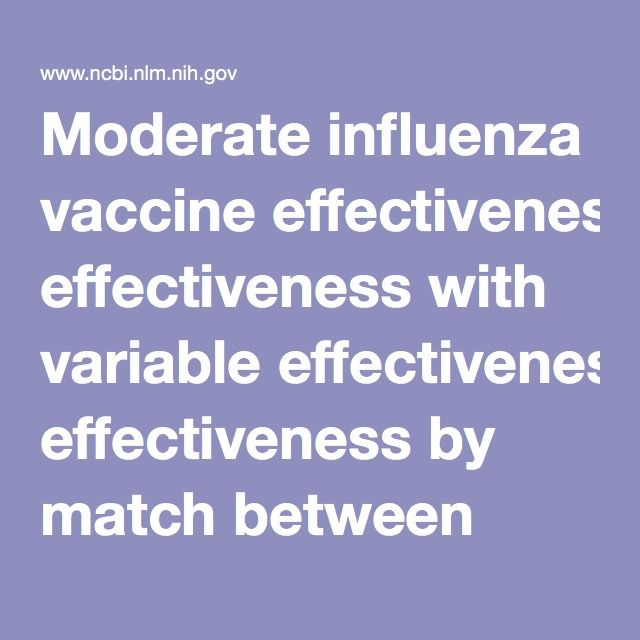 Moderate influenza vaccine effectiveness with variable effectiveness by match between circulating and vaccine strains in Australian adults aged 20-... - PubMed - NCBI