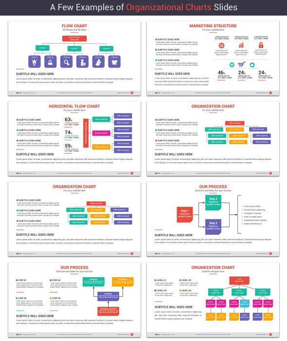 Powerpoint Organizational Charts by kh2838