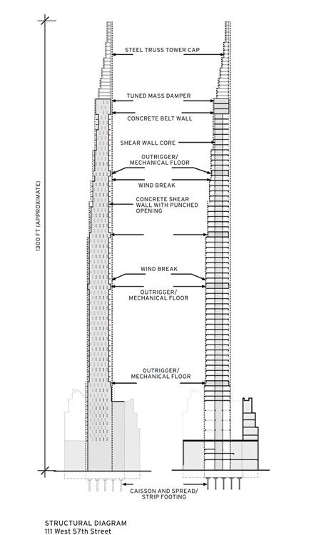111 West 57th Street: Completion of The Steinway Tower is expected by 2016.