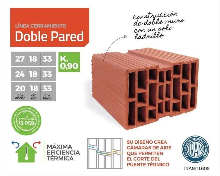 Muros eficientes para la construcción sustentable