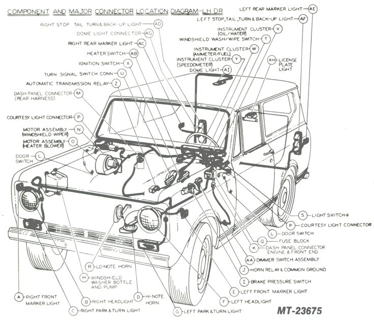 29 best Scout ii interior images on Pinterest