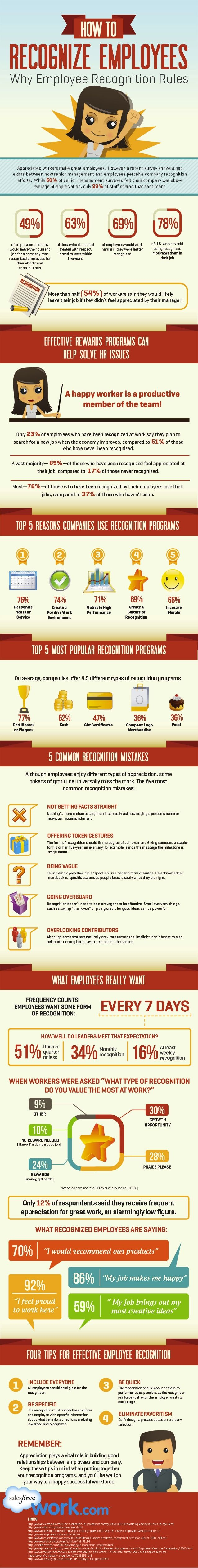 How to Recognize Employees [INFOGRAPHIC]