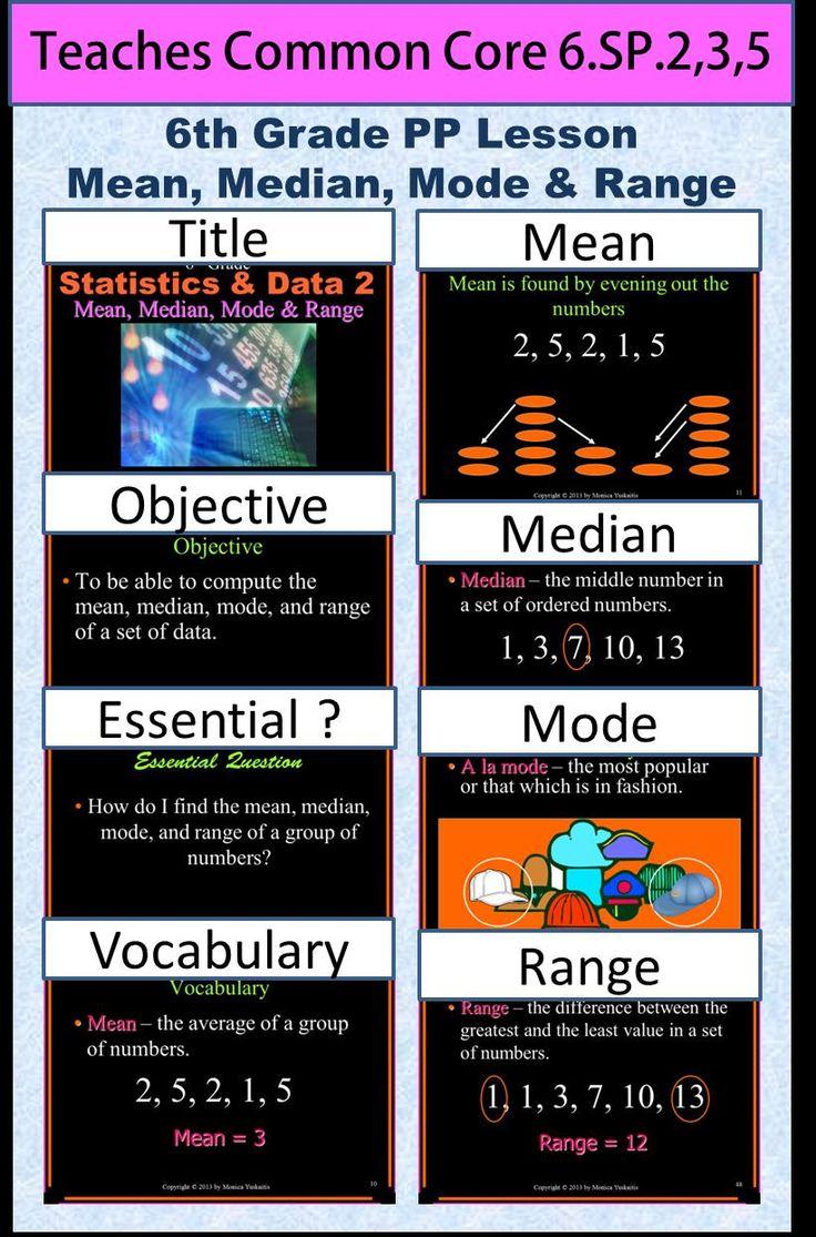 6th Grade Statistics & Data 2  Mean, Median, Mode & Range Teaches Students