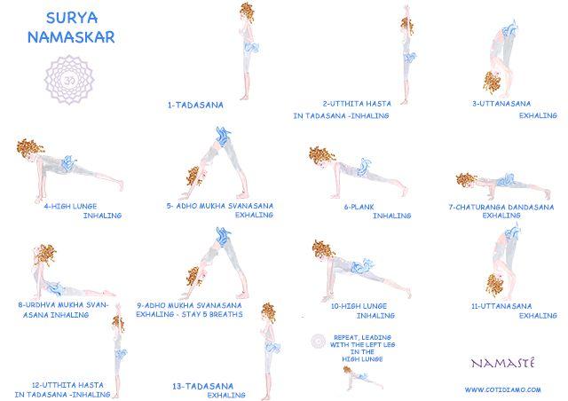 Saudação ao sol é uma sequência de Yoga que existe há mais de 2.500 anos. A intenção é, como o próprio nome diz, reverenciar ao sol. Não apenas o externo, como também, o que existe dentro de nós – a nossa luz.