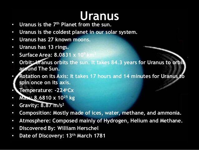 25 best Uranus Project images on Pinterest   School ...