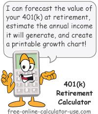 401K Retirement Calculator for calculating retirement value and income.