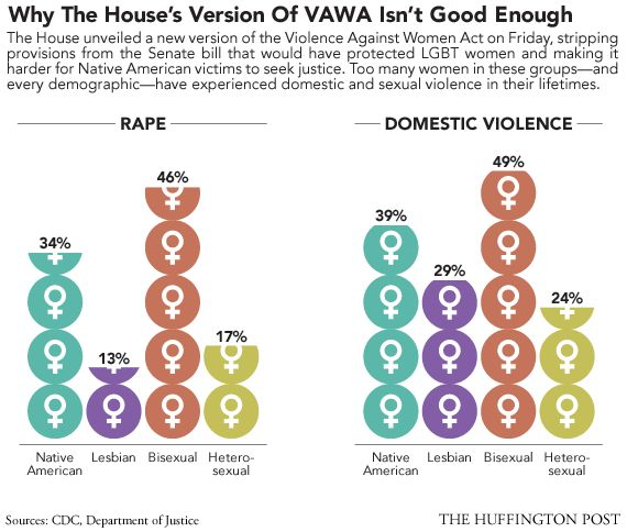 sexual crimes against women scenario in Privileges for women but it is amazing that only 44 countries have laws against domestic violence only 17 countries have made marital rape a criminal offence & only 27 countries have passed laws on sexual harassment (amin 2002) the indian scenario the cherished womanhood, which has been extolled since long ,.