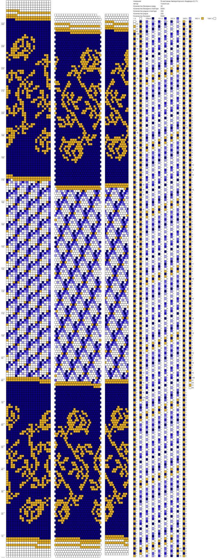 По мотивам Императорского Фарфора 0,3 ToskaTusk 2в (20) http://crochetbeadpaint.info/raports/1999916