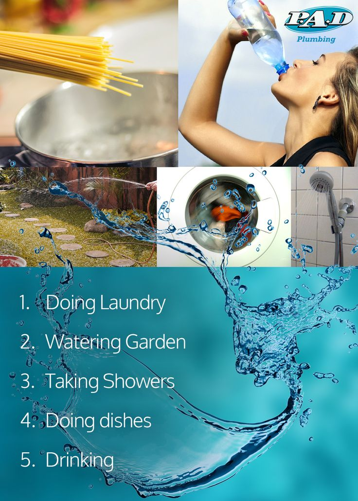 Can you guess which household activity consumes the most #water? #Melbourne #Savewater #Tips