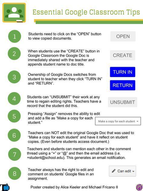219 best Teachin\u0027 Tech images on Pinterest Classroom ideas