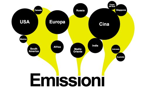 "Infografica ""pensieri parole opere ed EMISSIONI"" su @marraiafura"