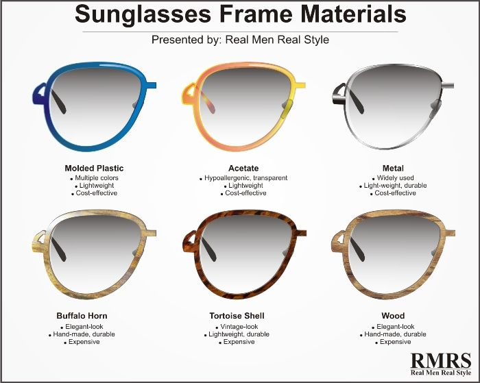 5d8d29621de Types Of Sunglasses With Names - Bitterroot Public Library