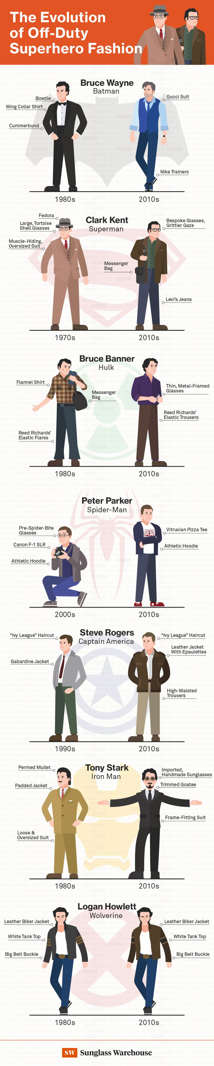 "How the ""off duty"" clothes of superheroes have evolved over the years."