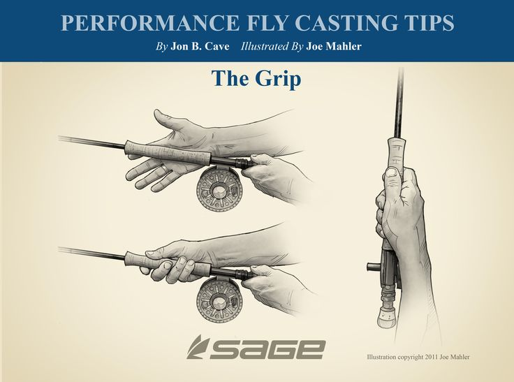 1000 images about fly fishing gear tips on pinterest for Fly fishing casting techniques