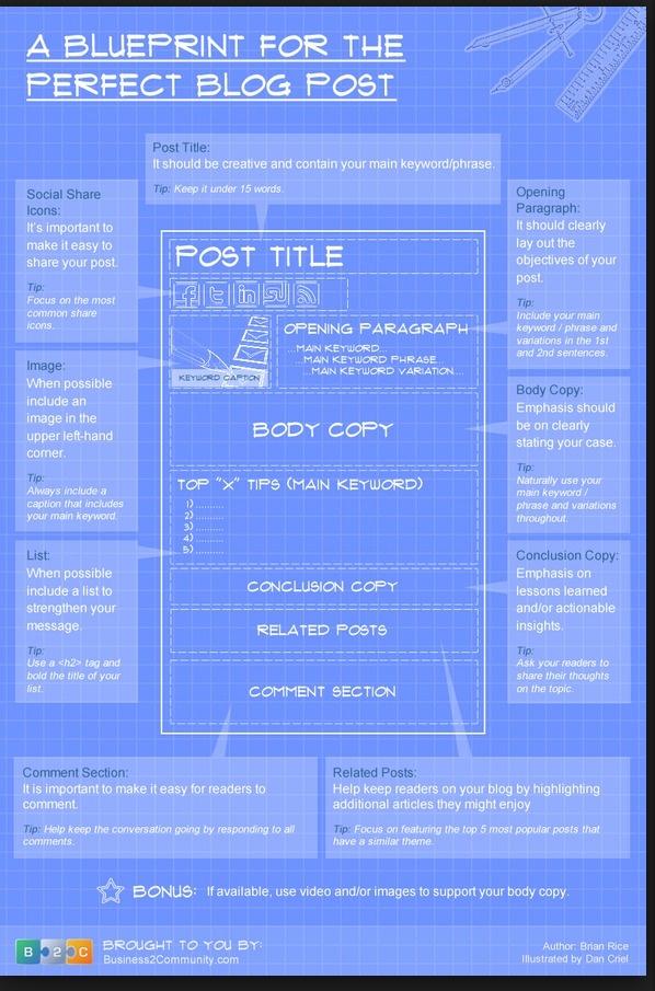 228 best MU 5541 images on Pinterest School, Bookshelf ideas and - copy done up in blueprint blue lyrics