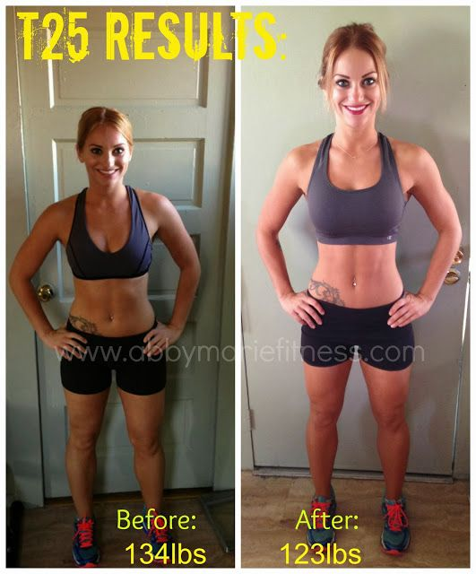 Insanity Workout T25: My Official T25 Results- Womens T25 Results