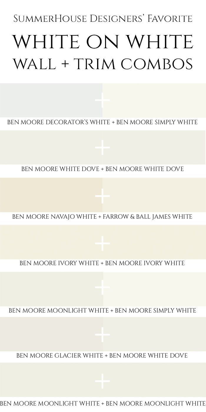 their favorite white on white paint color combinations on Always Summer Design Blog! www.alwayssummerblog.com .benjamin_moore: glacier white walls with white dove trim OR white dove on white dove