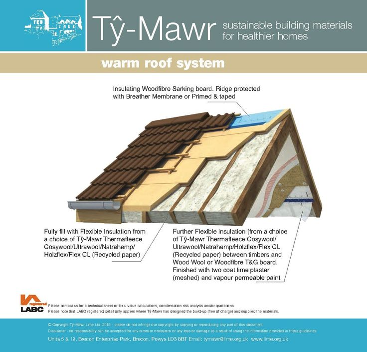 Warm Roof Insulation System