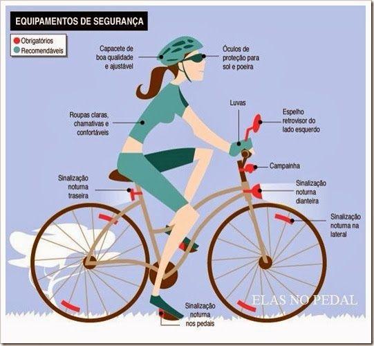 equipamentos de segurança da bike