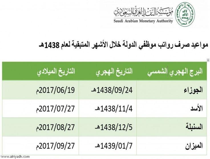 تقديم صرف راتب برج الجوزاء إلى 24 رمضان الشعابي عبدالله الشعابي عقارات الطائف عقارات مكة عقارات جدة Author