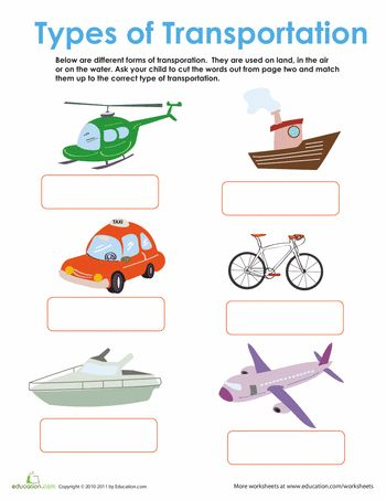 Forms Of Transportation Types Of Articles And Worksheets