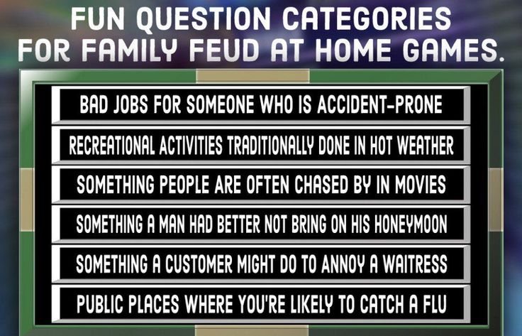 One of the most popular television game shows in the U.S. and the U.K., Family Feud is fun to play at home as well. You'll find fun questions and answers, plus ideas for how to play a group game.