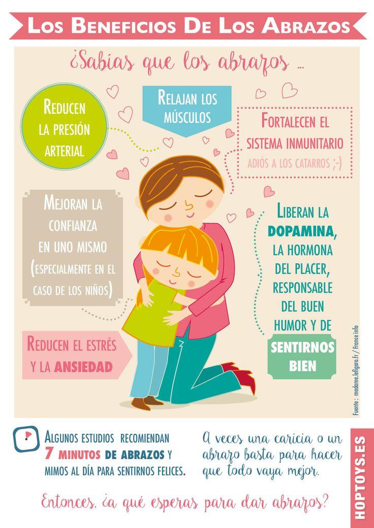 El 21 de enero ¡Es el Día Mundial de los Abrazos! Os dejamos esta infografía sobre los beneficios de los abrazos para que la imprimáis, compartáis, y sobre todo os anime a dar abrazos :-)